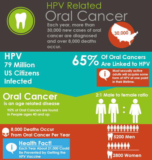 Oral-Cancer-Infographic